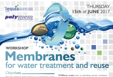 Membranes for water treatment and reuse