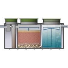 INNOQUA - Innovative Ecological on-site Sanitation System for Water and Resource Savings