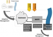 "PhD dissertation ""Decision-support for adaptive and sustainable urban wastewater system management in the face of uncertainty"" by Antonia Hadjimichael"